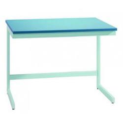 muebles-de-laboratorio
